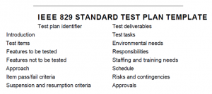 ISTQB test plan template