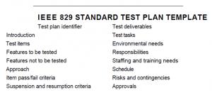 ISTQB test plan template