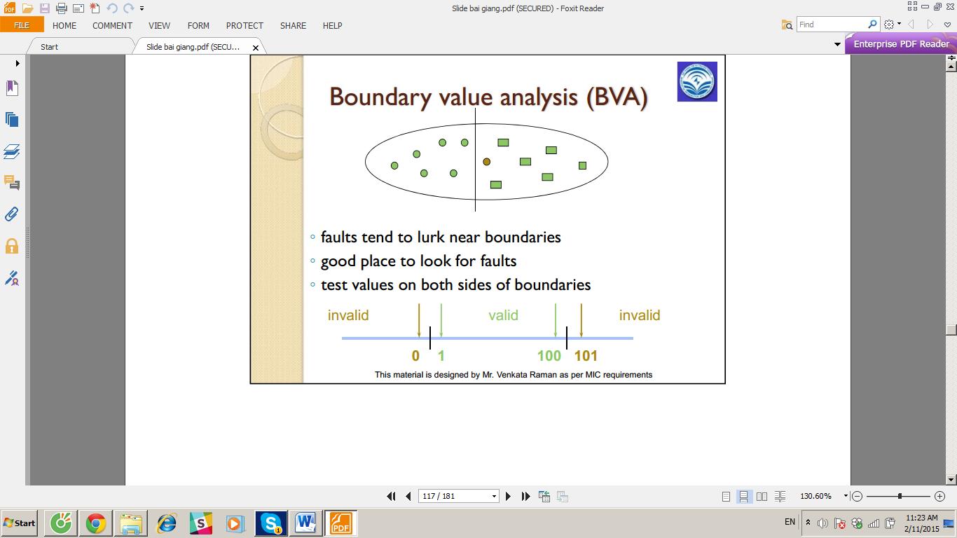 boundary value analysis