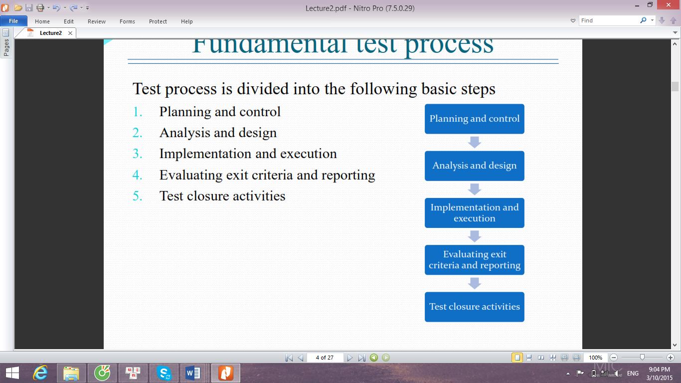 quy trình test kiểm thử phần mềm